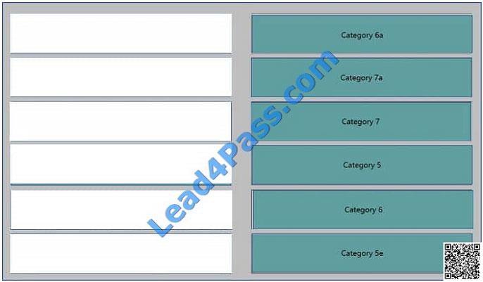 lead4pass 200-150 exam question q21-1