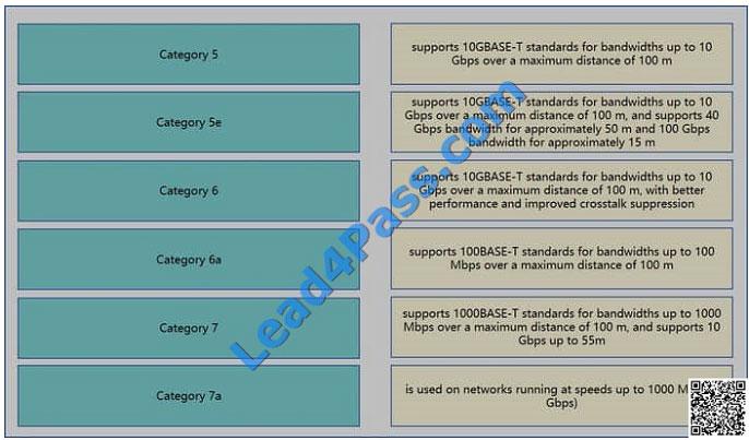 lead4pass 200-150 exam question q21