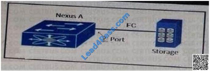 lead4pass 200-150 exam question q25