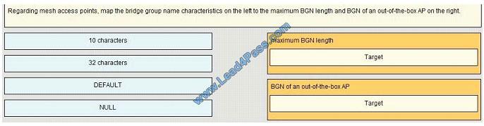 lead4pass 400-351 exam question q11