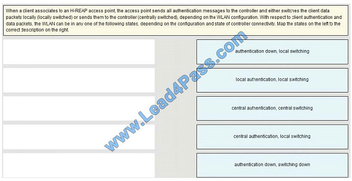 lead4pass 400-351 exam question q12-1
