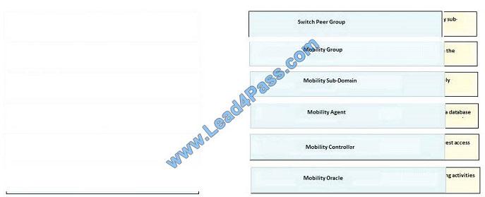 lead4pass 400-351 exam question q3-1