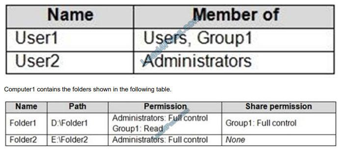 microsoft md-100 certification questions q1