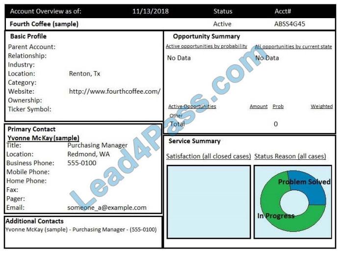 microsoft mb-210 certifications questions q1