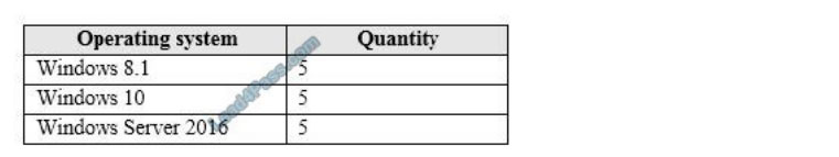 microsoft ms-100 certification exam questions q1