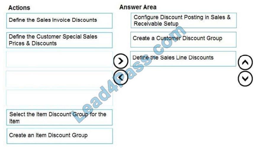 microsoft mb-800 exam questions q12-1