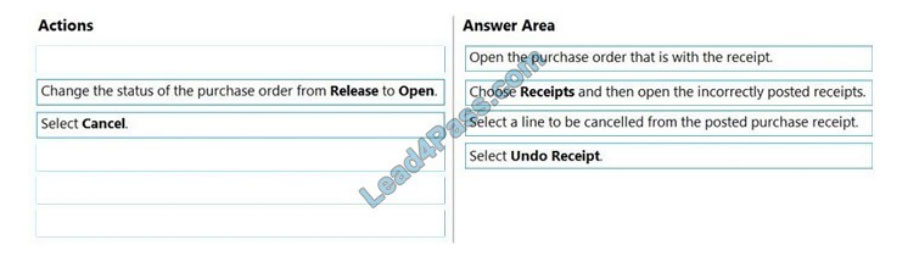 microsoft mb-800 exam questions q2-1