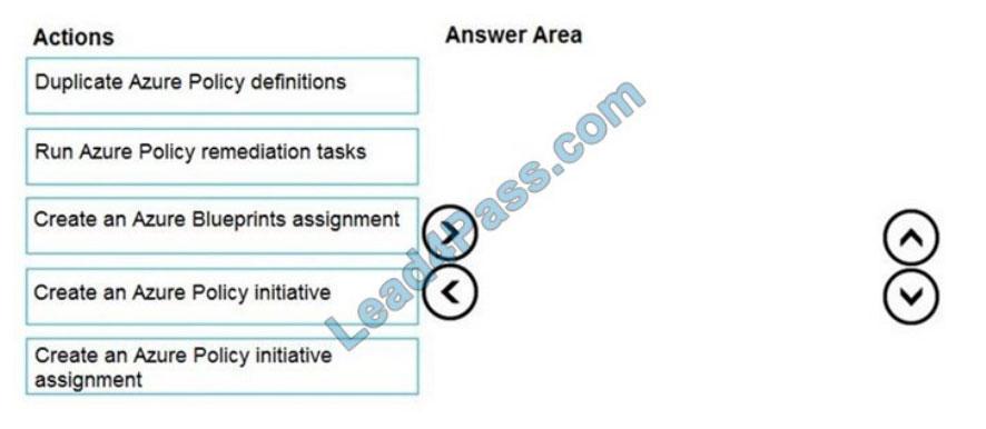 microsoft dp-300 exam q1uestions q9