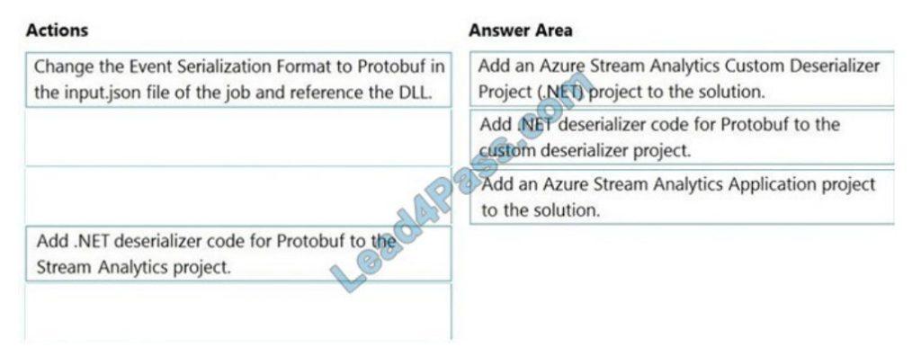 microsoft dp-203 exam questions q13-1