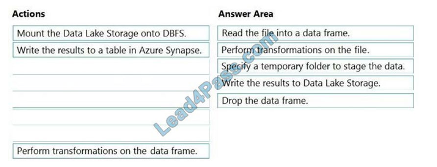 microsoft dp-203 exam questions q2-1